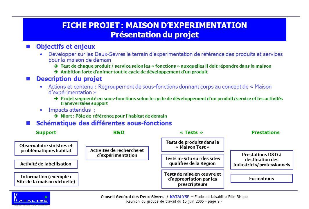 Conseil Général des Deux Sèvres / KATALYSE – Etude de faisabilité Pôle Risque Réunion du groupe de travail du 15 juin 2005 - page 9 - FICHE PROJET : M