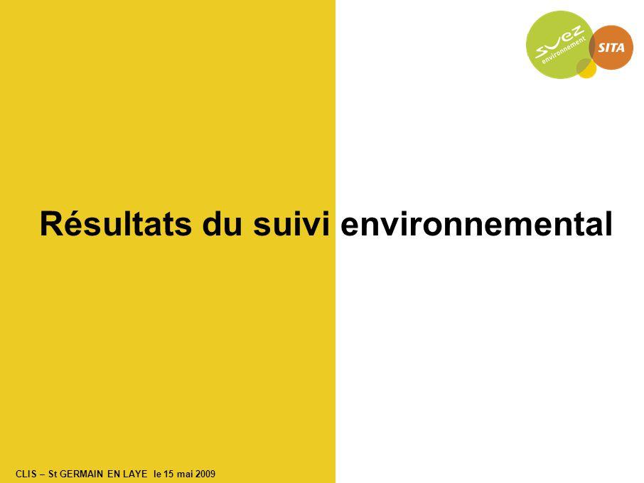 CLIS – St GERMAIN EN LAYE le 15 mai 2009 Résultats du suivi environnemental
