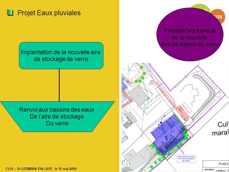 CLIS – St GERMAIN EN LAYE le 15 mai 2009 Implantation de la nouvelle aire de stockage de verre Renvoi aux bassins des eaux De l'aire de stockage Du verre 4 Finaliser les travaux de la nouvelle aire de transit du verre Projet Eaux pluviales