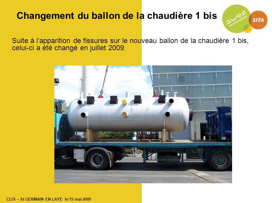 CLIS – St GERMAIN EN LAYE le 15 mai 2009 Changement du ballon de la chaudière 1 bis Suite à l'apparition de fissures sur le nouveau ballon de la chaudière 1 bis, celui-ci a été changé en juillet 2009.