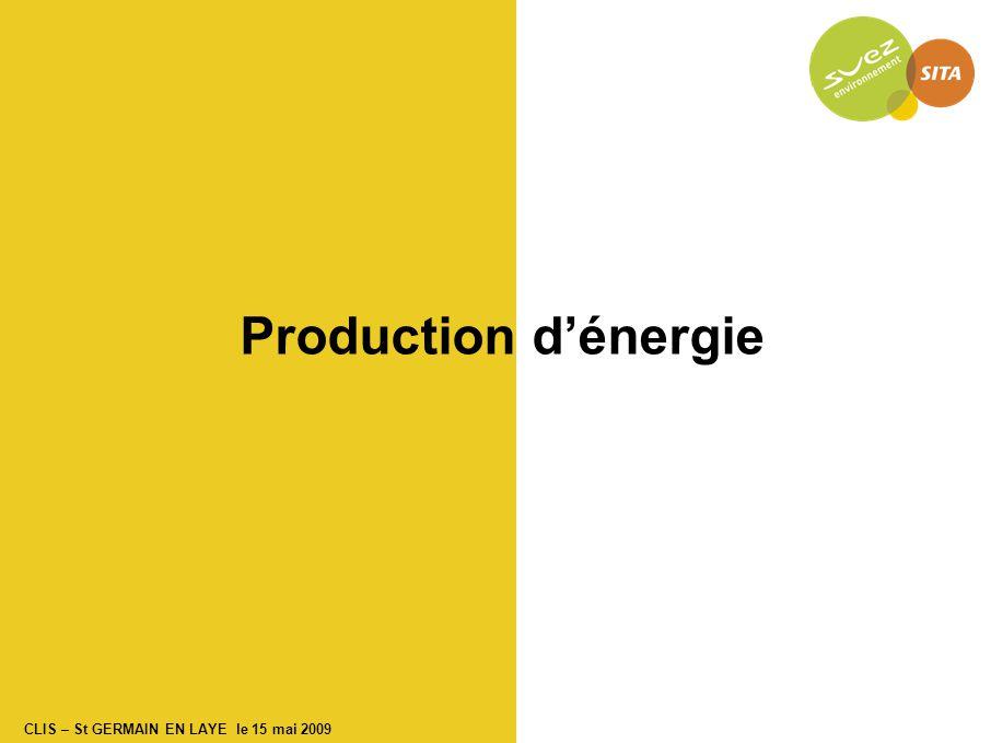 CLIS – St GERMAIN EN LAYE le 15 mai 2009 ENERGIE ELECTRIQUE TOTALE PRODUITE : 19 987 Mwh ENERGIE ELECTRIQUE VENDUE A EDF : 11 073 Mwh 100 kwh / Tonne incinérée LA PRODUCTION ELECTRIQUE Auto consommation Usine et Chaufferie Vente sur le réseau