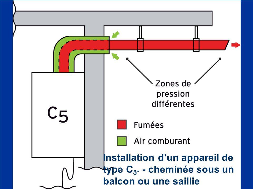 13 Installation d'un appareil de type C 5* - cheminée sous un balcon ou une saillie