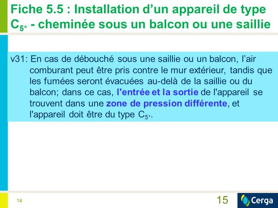 14 Fiche 5.5 : Installation d'un appareil de type C 5* - cheminée sous un balcon ou une saillie v31: En cas de débouché sous une saillie ou un balcon, l'air comburant peut être pris contre le mur extérieur, tandis que les fumées seront évacuées au-delà de la saillie ou du balcon; dans ce cas, l entrée et la sortie de l appareil se trouvent dans une zone de pression différente, et l appareil doit être du type C 5*.
