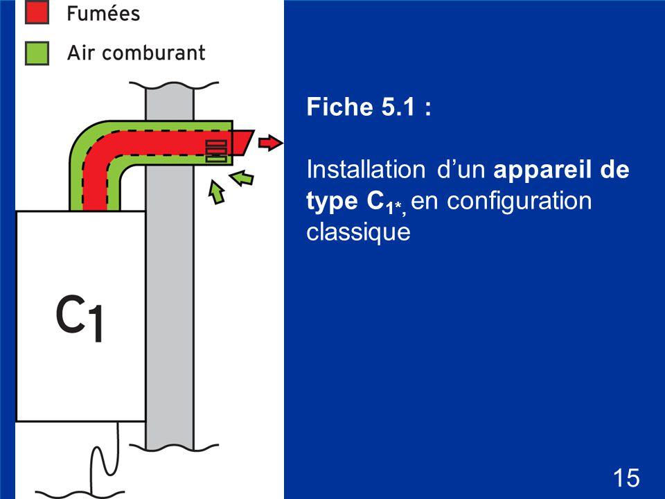 2 Fiche 5.1 : Installation d'un appareil de type C 1*, en configuration classique 15