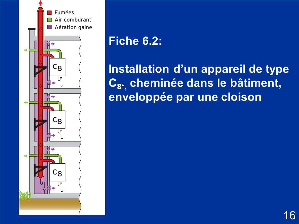 24 Fiche 6.2: Installation d'un appareil de type C 8*, cheminée dans le bâtiment, enveloppée par une cloison 16