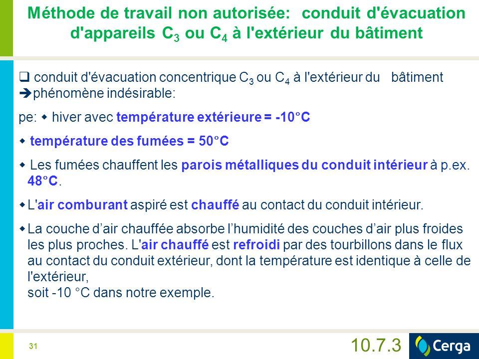 31 10.7.3 Méthode de travail non autorisée: conduit d'évacuation d'appareils C 3 ou C 4 à l'extérieur du bâtiment  conduit d'évacuation concentrique