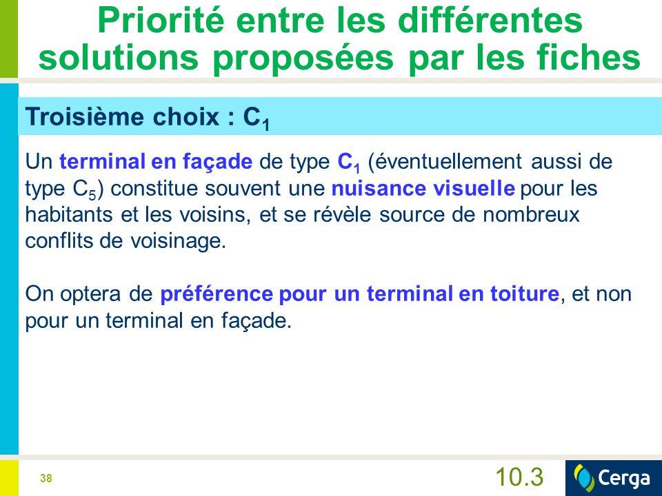 38 10.3 Priorité entre les différentes solutions proposées par les fiches Troisième choix : C 1 Un terminal en façade de type C 1 (éventuellement auss