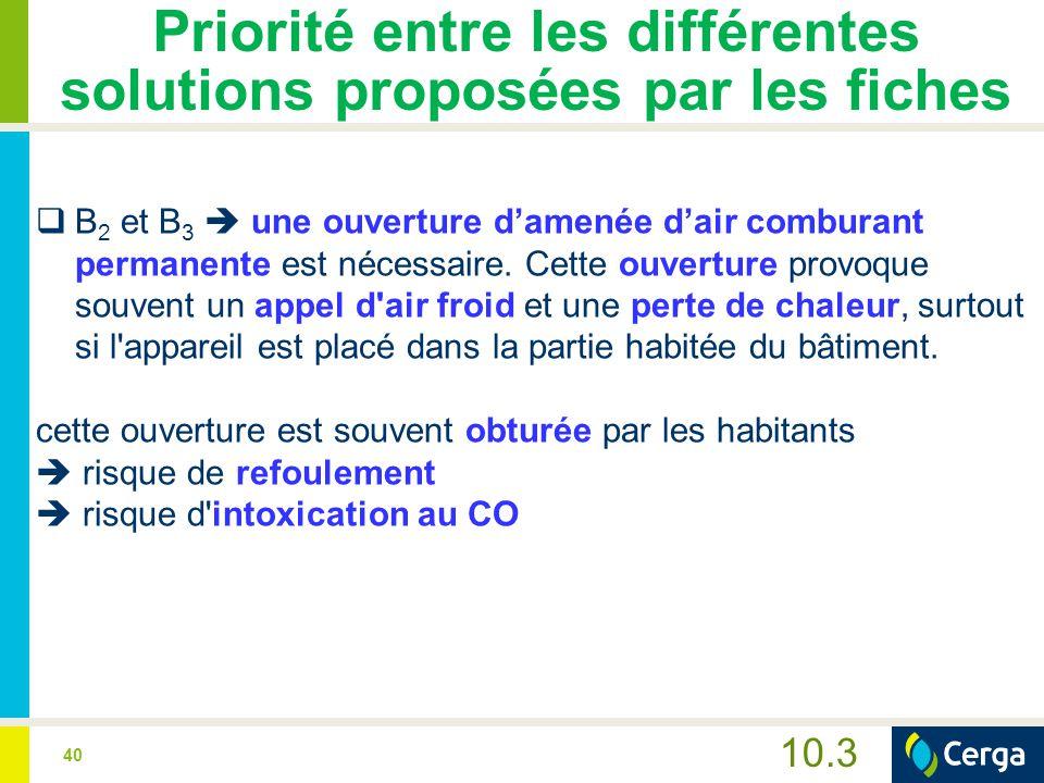 40 10.3 Priorité entre les différentes solutions proposées par les fiches  B 2 et B 3  une ouverture d'amenée d'air comburant permanente est nécessaire.