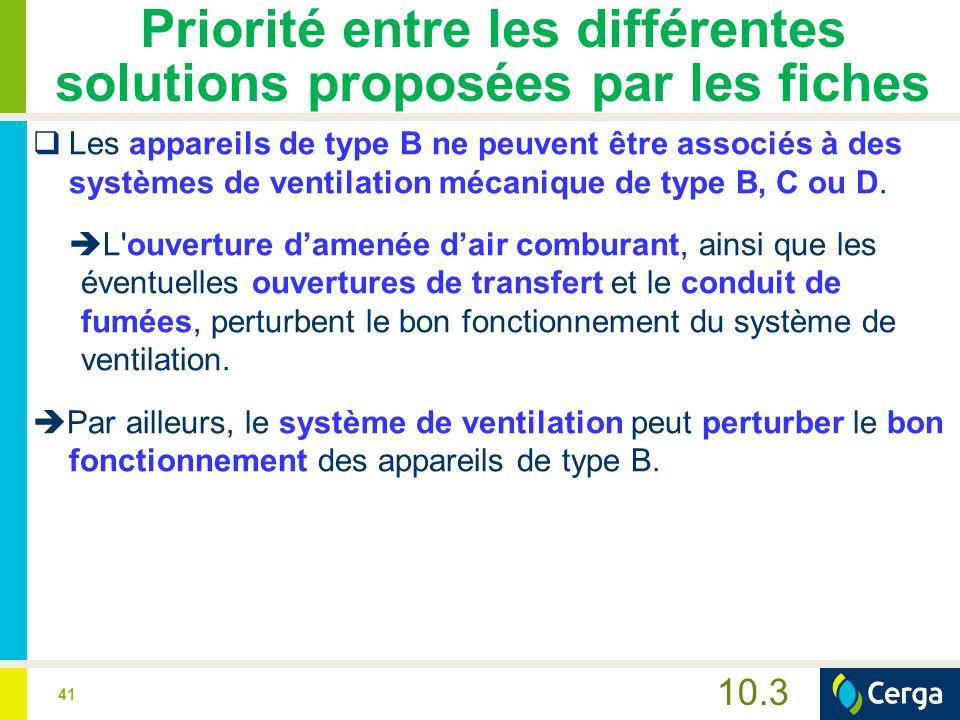 41 10.3 Priorité entre les différentes solutions proposées par les fiches  Les appareils de type B ne peuvent être associés à des systèmes de ventilation mécanique de type B, C ou D.