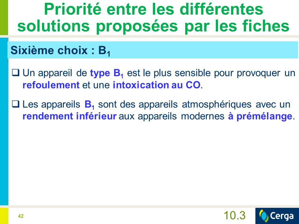 42 10.3 Priorité entre les différentes solutions proposées par les fiches Sixième choix : B 1  Un appareil de type B 1 est le plus sensible pour provoquer un refoulement et une intoxication au CO.