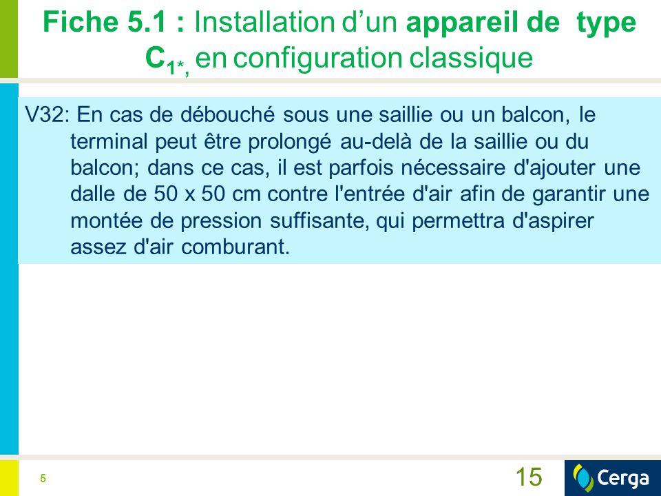 5 Fiche 5.1 : Installation d'un appareil de type C 1*, en configuration classique V32: En cas de débouché sous une saillie ou un balcon, le terminal p