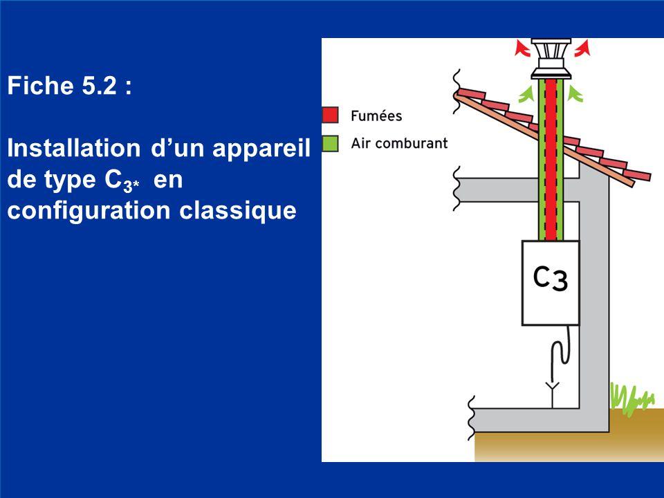 17 16 Fiche 6.1: Installation d'un appareil type C 8*, cheminée hors du bâtiment contre un mur extérieur.