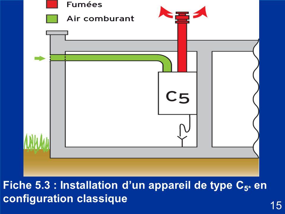 7 Fiche 5.3 : Installation d'un appareil de type C 5* en configuration classique 15