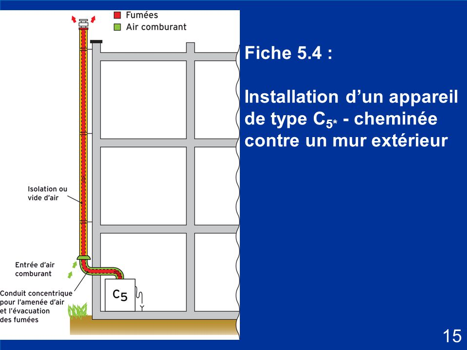 9 Fiche 5.4 : Installation d'un appareil de type C 5* - cheminée contre un mur extérieur v29: Le conduit d évacuation des fumées placé contre le bâtiment est fixé solidement et sa base est soutenue.