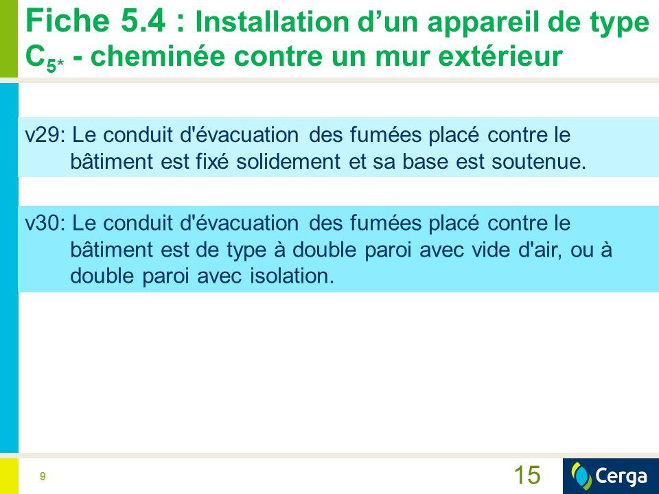 9 Fiche 5.4 : Installation d'un appareil de type C 5* - cheminée contre un mur extérieur v29: Le conduit d'évacuation des fumées placé contre le bâtim