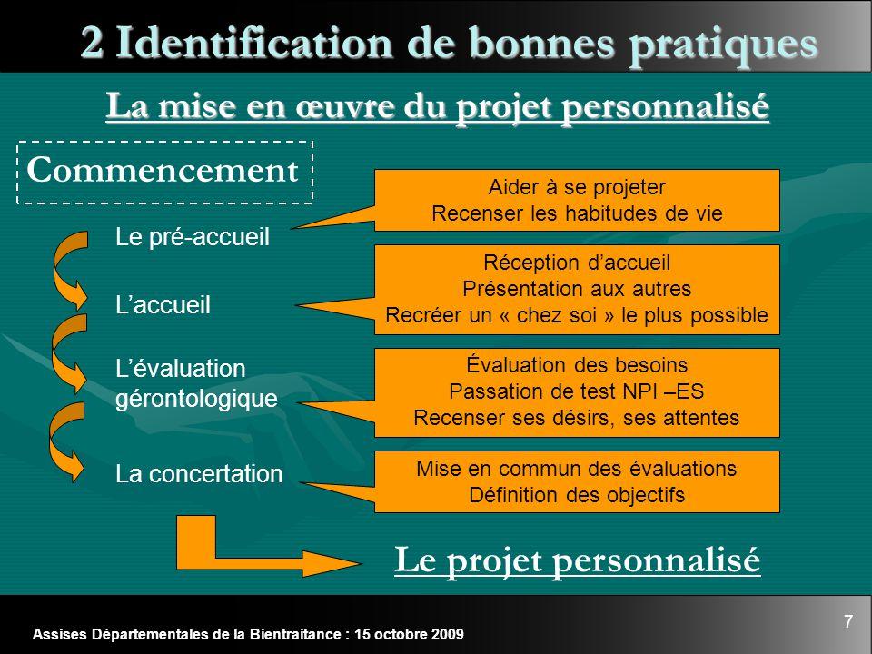 7 Assises Départementales de la Bientraitance : 15 octobre 2009 2 Identification de bonnes pratiques La mise en œuvre du projet personnalisé Le projet