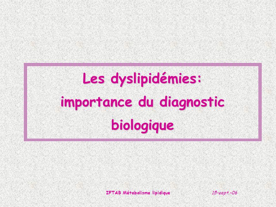 15-sept.-06IFTAB Métabolisme lipidique Hypertriglycéridémie primitive type V -  VLDL et chylomicrons -risque athérogène faible .