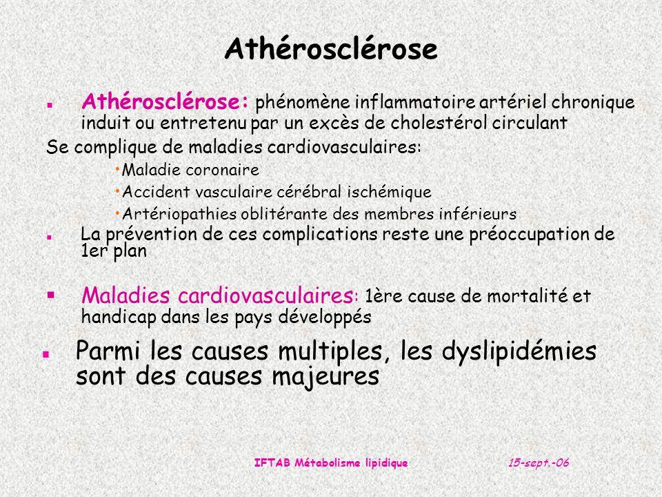 15-sept.-06IFTAB Métabolisme lipidique