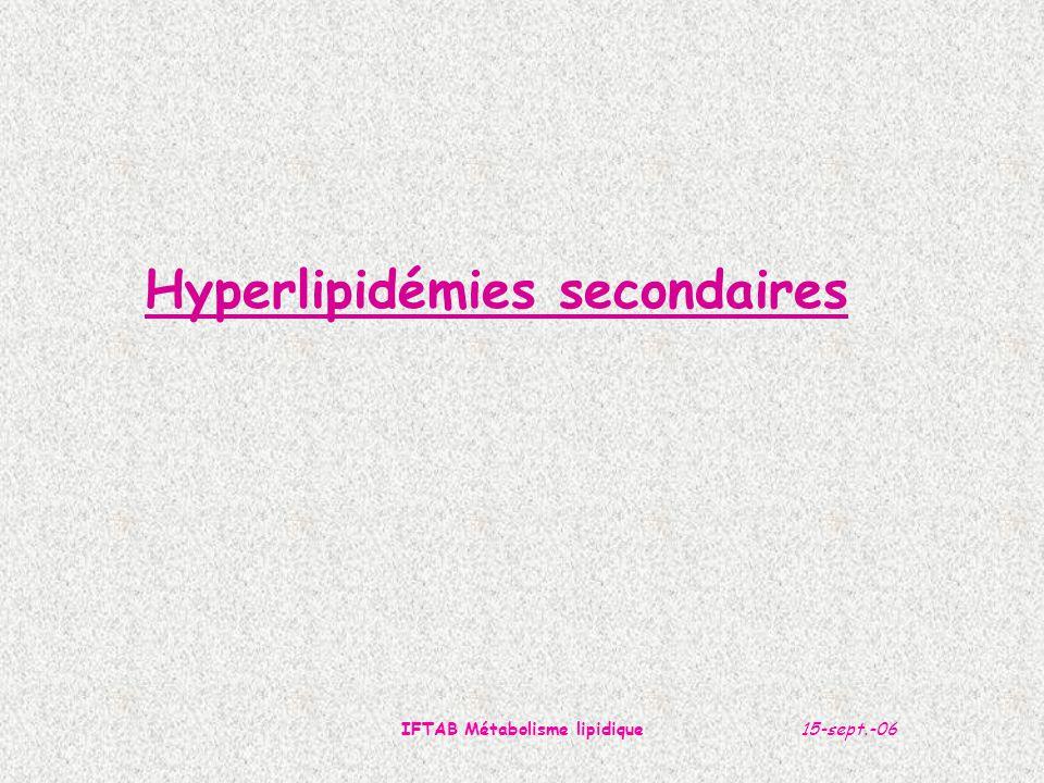 15-sept.-06IFTAB Métabolisme lipidique Hyperlipidémies secondaires