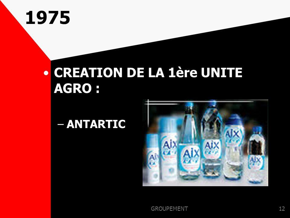 GROUPEMENT11 1974 CREATION DE : –REGIEX –INTER 7 JOURS –LA STIME NAISSANCE DU PNM APTA