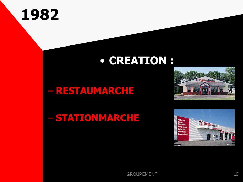 GROUPEMENT14 1980 LE PARI EST GAGNE : –213 POINTS DE VENTE –Création de : L'ETIQUETTE COMPARATIVE LA REMORQUE DEUPONT