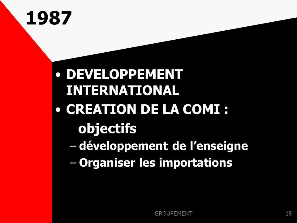 GROUPEMENT17 1986 ANNEE DE L'EXPLOSION : –Le GROUPEMENT compte 1200 Adhérents NAISSANCE D'ECOMARCHE NAISSANCE DE VETIMARCHE