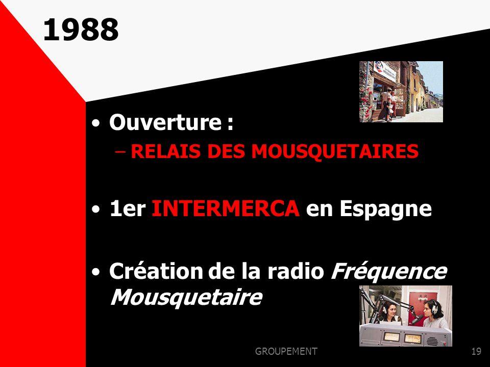GROUPEMENT18 1987 DEVELOPPEMENT INTERNATIONAL CREATION DE LA COMI : objectifs –développement de l'enseigne –Organiser les importations