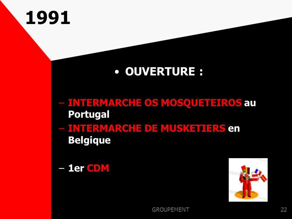 GROUPEMENT21 1990 CREATION : –DIRECTION D'ENSEIGNE –BISTROT DU MARCHE