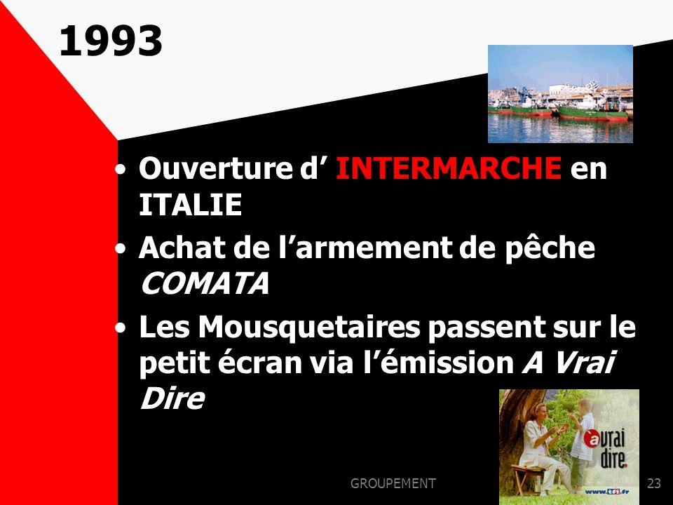 GROUPEMENT22 1991 OUVERTURE : –INTERMARCHE OS MOSQUETEIROS au Portugal –INTERMARCHE DE MUSKETIERS en Belgique –1er CDM