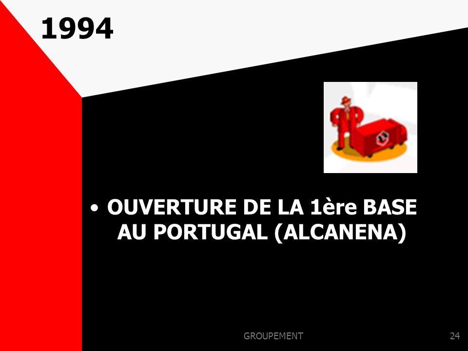GROUPEMENT23 1993 Ouverture d' INTERMARCHE en ITALIE Achat de l'armement de pêche COMATA Les Mousquetaires passent sur le petit écran via l'émission A