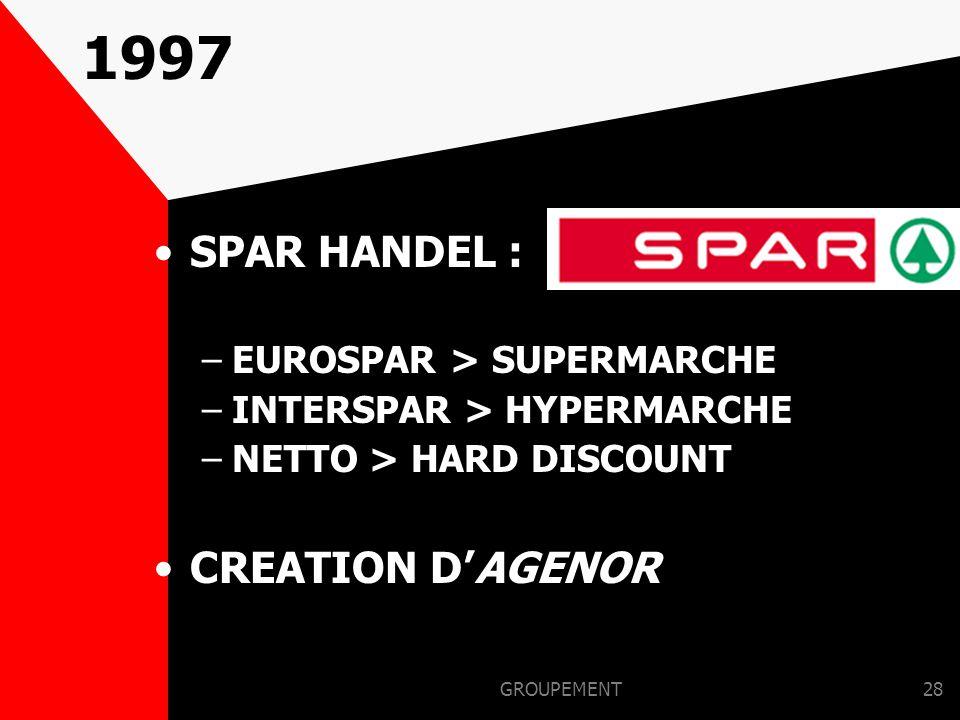 GROUPEMENT27 1997 Achat de l'armement de pêche SPARFEL INTERMARCHE N° 2 EUROPEEN ITM PREND 51% DU CAPITAL DE SPAR HANDEL