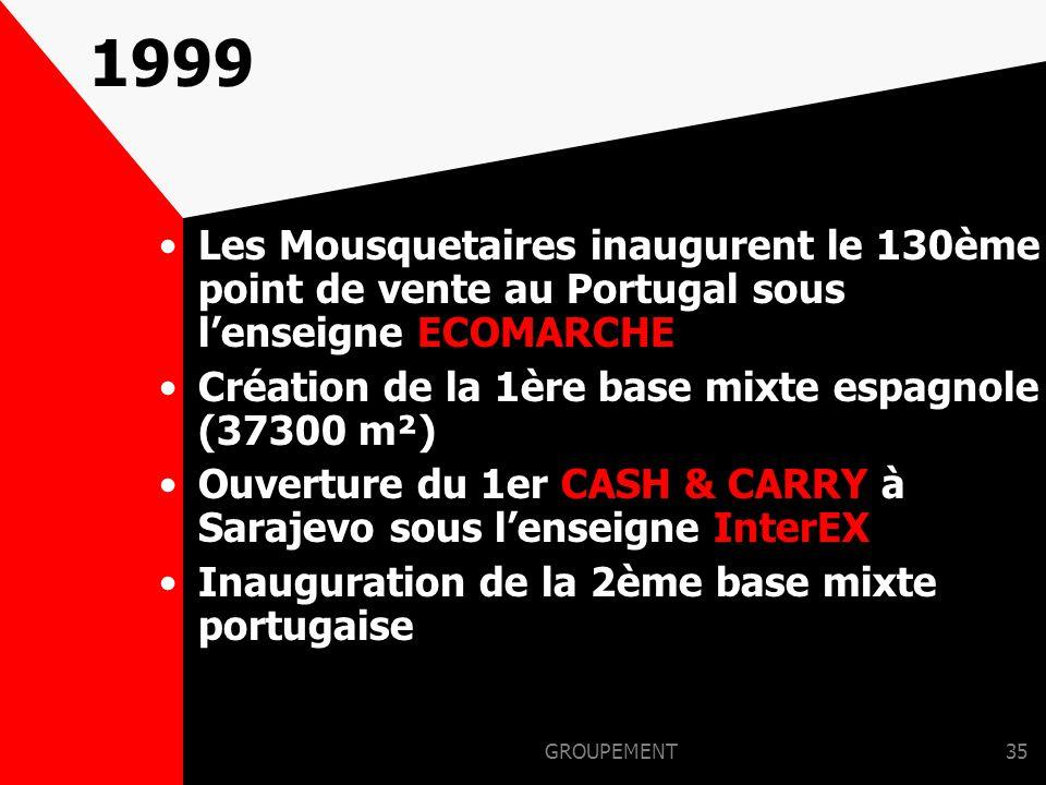 GROUPEMENT34 1999 LES MOUSQUETAIRES FETENT LEURS 30 ANS ! Ouverture du 300ème point de vente à l'international Ouverture de la 1ère Station-Service EL