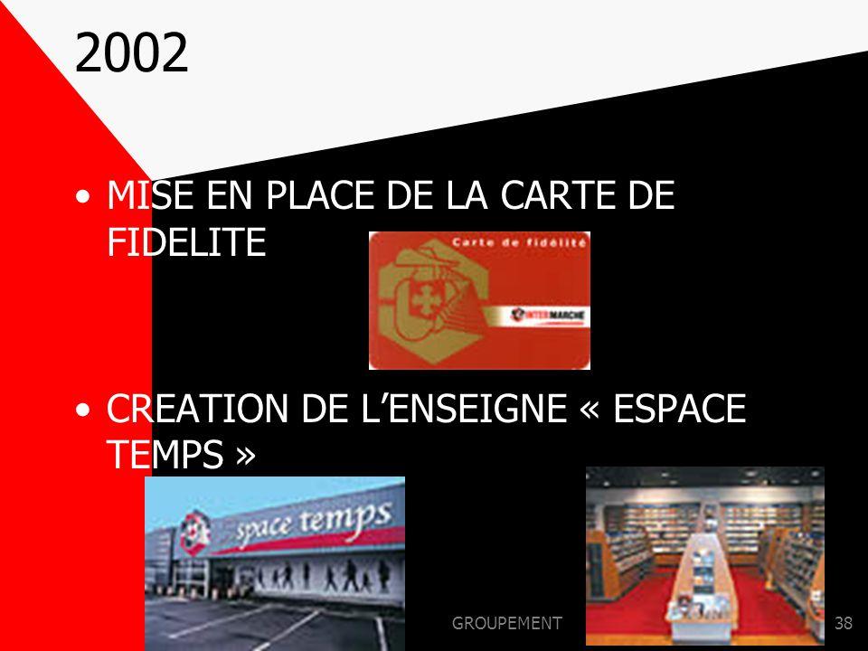 GROUPEMENT37 2001 CDM devient NETTO Partenariat avec FURIC MAREE Création de la centrale d'achat ARENA