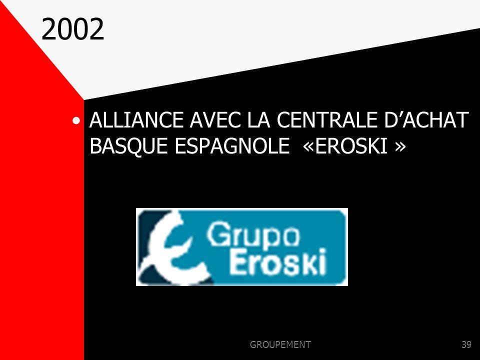 GROUPEMENT38 2002 MISE EN PLACE DE LA CARTE DE FIDELITE CREATION DE L'ENSEIGNE « ESPACE TEMPS »