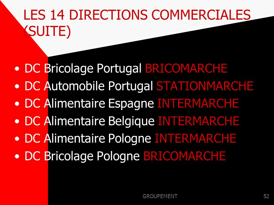 GROUPEMENT51 LES 14 DIRECTIONS COMMERCIALES DC= DIRECTION COMMERCIALE DC Alimentaire France INTER+ECO DC Hard Discount France NETTO DC Bricolage Franc
