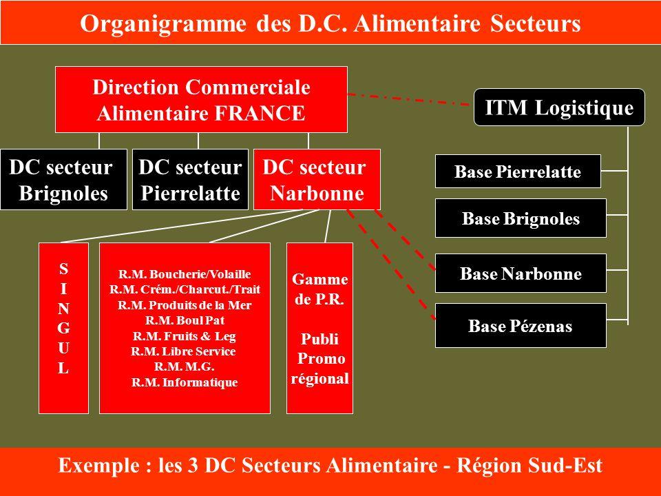 GROUPEMENT58 LES BASES FRAIS (secteurs )