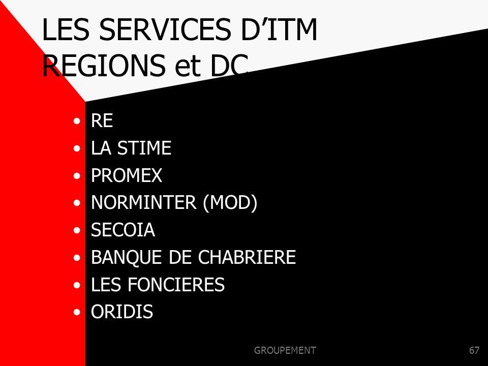 GROUPEMENT66 Service ACHAT - VENTE Département Boissons PNM, Qualite, Fichier, Merchandising Responsable de marché Responsable Rayon 3: Eaux, soft dri
