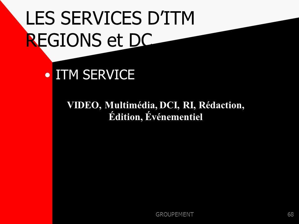 GROUPEMENT67 LES SERVICES D'ITM REGIONS et DC RE LA STIME PROMEX NORMINTER (MOD) SECOIA BANQUE DE CHABRIERE LES FONCIERES ORIDIS