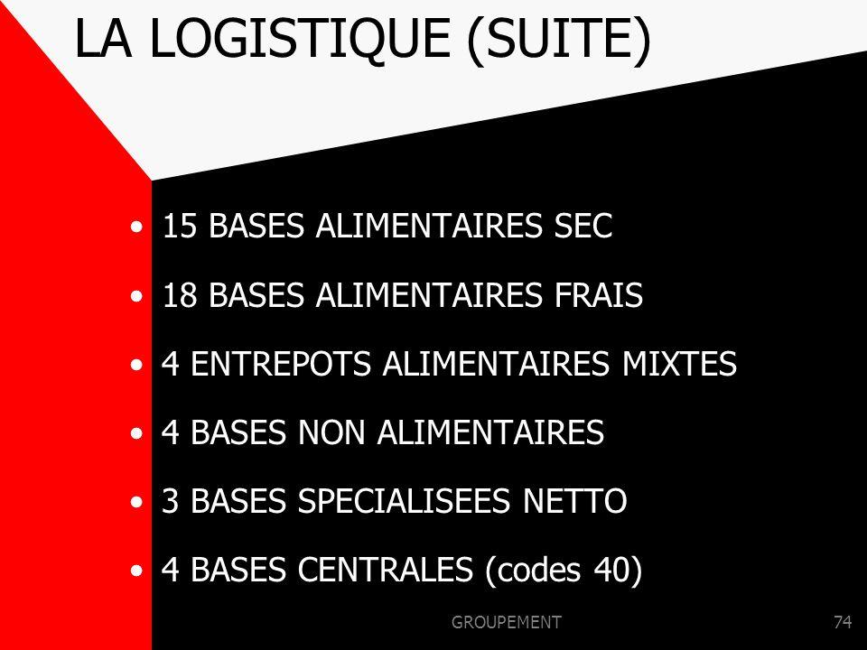 GROUPEMENT73 LA LOGISTIQUE LE ROLE DE LA LOGISTIQUE LIVRER A L'ENSEMBLE DES POINTS DE VENTE DU GROUPEMENT LEURS COMMANDES JOURNALIERES AVEC LE MEILLEU