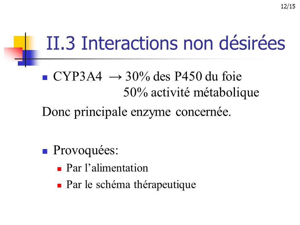 II.3 Interactions non désirées CYP3A4 → 30% des P450 du foie 50% activité métabolique Donc principale enzyme concernée. Provoquées: Par l'alimentation