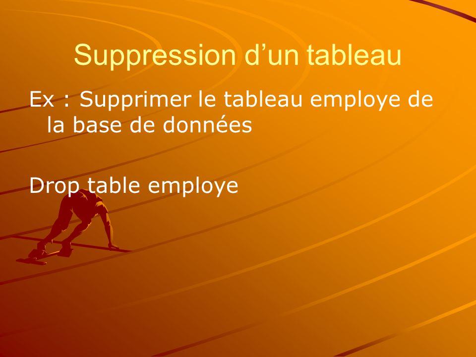 Suppression d'un tableau Ex : Supprimer le tableau employe de la base de données Drop table employe