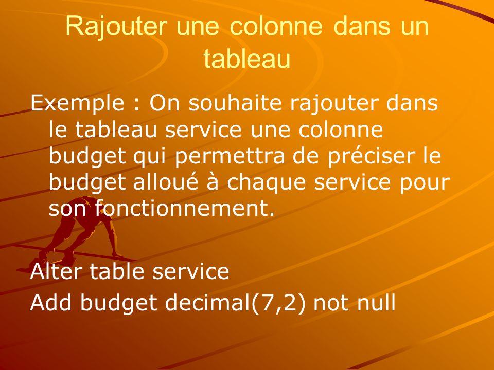 Rajouter une colonne dans un tableau Exemple : On souhaite rajouter dans le tableau service une colonne budget qui permettra de préciser le budget alloué à chaque service pour son fonctionnement.