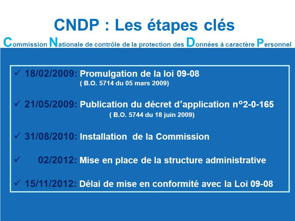 18/02/2009: Promulgation de la loi 09-08 ( B.O. 5714 du 05 mars 2009) 21/05/2009: Publication du décret d'application n°2-0-165 ( B.O. 5744 du 18 juin