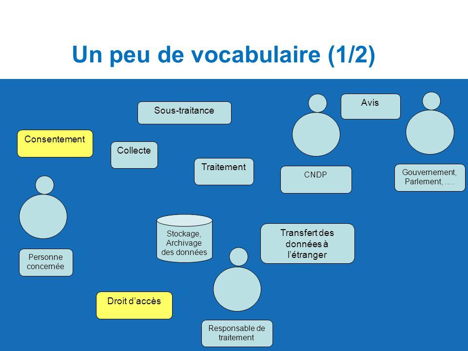 Un peu de vocabulaire (1/2) Collecte Stockage, Archivage des données Personne concernée Traitement Sous-traitance Transfert des données à l'étranger C