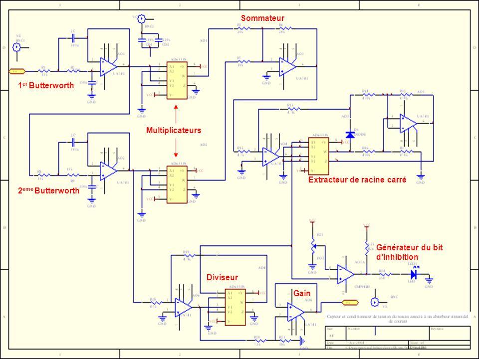 PROJET 1ere ANNEE 14/ 15 1 er Butterworth 2 eme Butterworth Multiplicateurs Sommateur Extracteur de racine carré Générateur du bit d'inhibition Divise