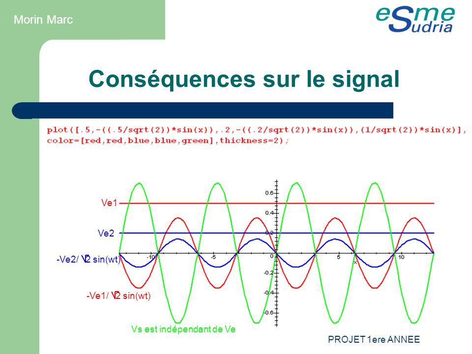 PROJET 1ere ANNEE Conséquences sur le signal Ve1 -Ve1/ 2 sin(wt) -Ve2/ 2 sin(wt) Ve2 Vs est indépendant de Ve Morin Marc