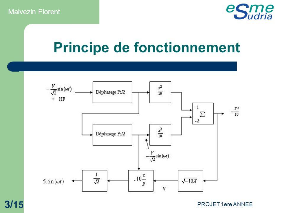 PROJET 1ere ANNEE 3/ 15 Principe de fonctionnement Malvezin Florent
