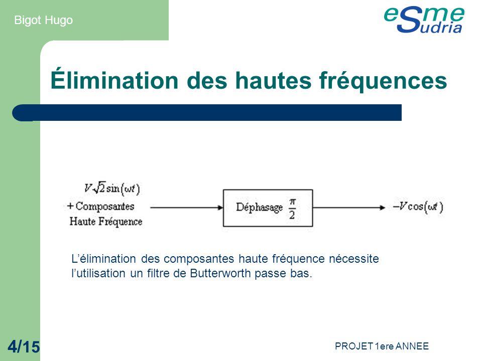 PROJET 1ere ANNEE 4/ 15 Élimination des hautes fréquences L'élimination des composantes haute fréquence nécessite l'utilisation un filtre de Butterwor