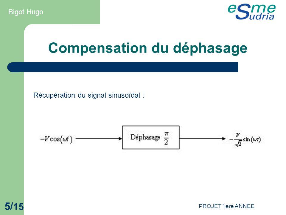 PROJET 1ere ANNEE 5/ 15 Compensation du déphasage Récupération du signal sinusoïdal : Bigot Hugo
