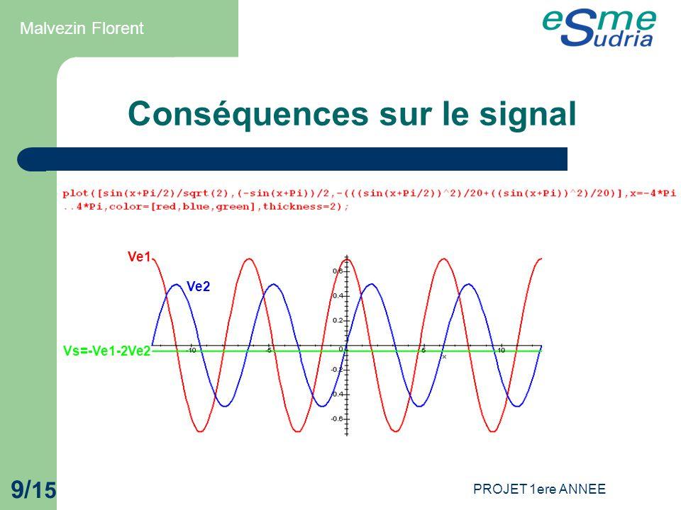 PROJET 1ere ANNEE 9/ 15 Conséquences sur le signal Vs=-Ve1-2Ve2 Ve1 Ve2 Malvezin Florent